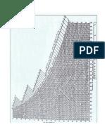 Chart Psychrometry.doc