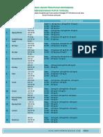 dosis_pupuk tunggal.pdf