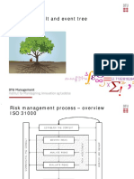 Presentation Week 3 Fault Event Trees