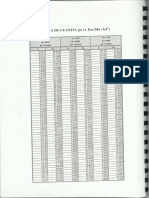Ku Vs P 1 de  2.pdf