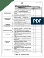 Pauta de Evaluación Disertación Oral Grupal.