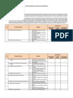 6. Penetapan Indikator Pencapaian Kompetensi