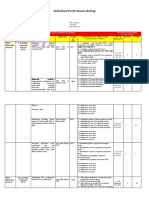 READY MADE INDIVIDUAL PERFORMANCE RATING TEMPLATE (IPR)