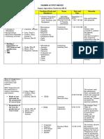 JUAREZ FLS 1-Training Activity Matrix