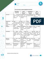 articles-19493_recurso_pauta_pdf.pdf