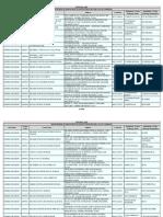 IAPT_Jr_Science2018_Institution_details (2).pdf