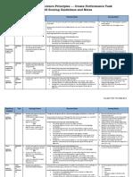 2018-create-performance-tasks-sg.pdf