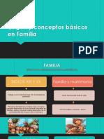 Origen y conceptos básicos en Familia y  Terapia.pptx