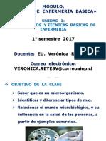CLASE  1  T.E.B.   2017-1