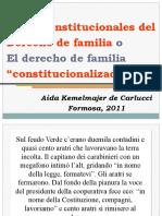 vdocuments.mx_bases-constitucionales-del-derecho-de-familia-o-el-derecho-de-familia-constitucionalizado-aida-kemelmajer-de-carlucci-formosa-2011.ppt