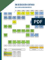 malla-cc-edu-matematicas.pdf