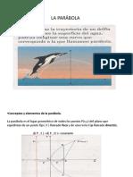Parabola GAnalitica