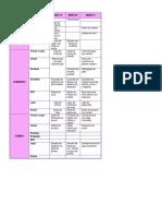 DERIVACIONES 19,20 Y 21 XIMENA.docx