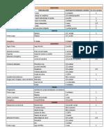DIETA Y RECOMENDACIONES BAJO PESO NATALY.pdf