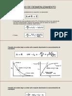 Metodos de solución de Cinétia Química