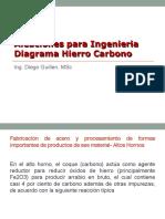 Aleaciones Hierro Carbono(1)