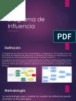 2 - diagrama de influencia.pptx
