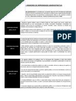 Memorex Da Lei 8429-92- Improbidade Administrativa