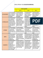 rubrica edu-socioemocional.pdf