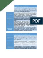 COMPETENCIAS DE UN VIGILANTE.docx
