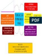 7 guidelines for vowels.pdf