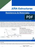 PROBLEMAS RESUELTOS DE RESISTENCIA DE MATERIALES 1.pdf