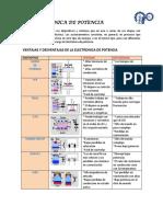 138314500-La-Electronica-de-Potencia.docx