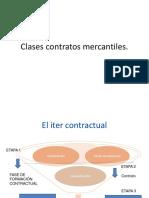 Clases Contratos Mercantiles.