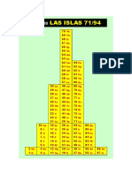 (msv-788) Las Islas 71-94