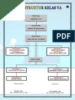 Bagan Struktur Kelas.docx