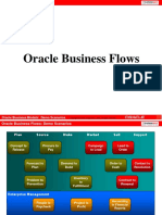 Business FLows Best Practice