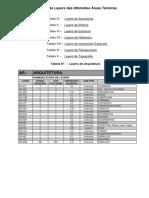 Tabelas de Layers Das Diferentes Áreas Técnicas
