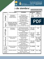 Calendario de Siembra Inta (argentina)
