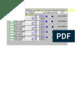 Análise de Investimentos por Fluxo de Caixa MC.xls