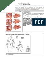 QUEIMADURAS.pdf