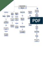 mapas conceptuales rol del estudiantes y reglamento estudiantil.docx