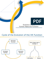 evolutionofthehrfunction-130624082526-phpapp01