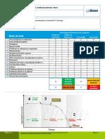 Formato_0101_Modo_de_falla.pdf