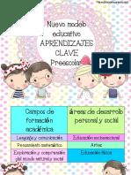 APRENDIZAJES-ESPERADOS-NENITOS (1).pdf