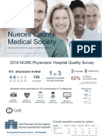 Nueces County Medical Society Physicians' Hospital Quality Survey Summary