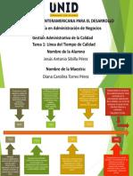 Linea de Tiempo de Calidad .pptx