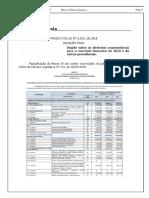 Anexo IV da Lei de Diretrizes Orçamentárias traz previsão de novos servidores para 2019