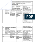 Sistema Endócrino - Cuadro Glándulas