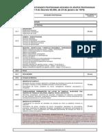 ANEXO II do Decreto 83.080 de 1979.pdf
