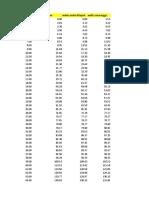 Data Server 1 SImul CI