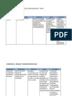 Cuadro de Prioridades, Objetivos y Metas 2017-2018