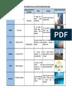 Cuadro Comparativo Energías Renovables