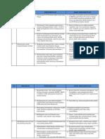 Program Dan Hasil Implementasi Kegiatan Kewirausahaan-122
