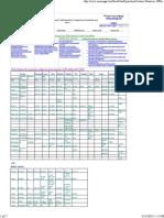 Steel Equivalent Grades.pdf