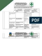 Identifikasi Analisis Dan Tindak Lanjut Menejemen Resiko Promosi Kesehatan